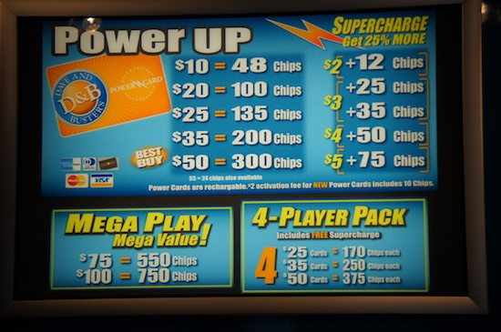 In the restaurant, Dave and Busters has a large selection of meals that cost an average of $12 to $17 per person, but with a lot of these meals, you can receive a free $10 to $20 Power Card .