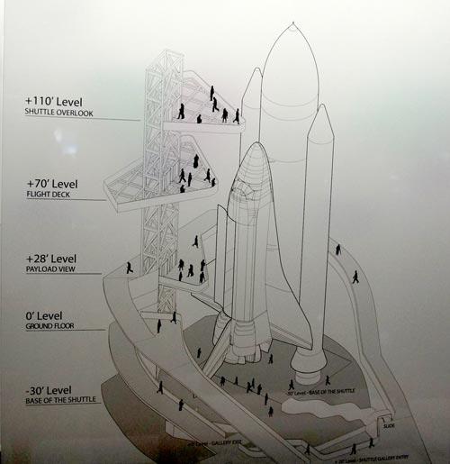 space shuttle launchpad parts diagram - photo #15