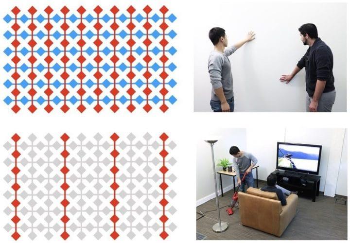smart wall