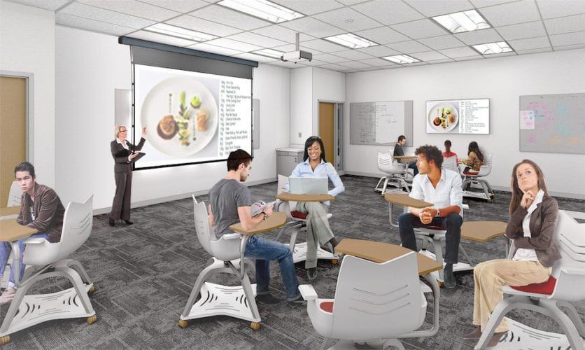 hospitality classroom rendering