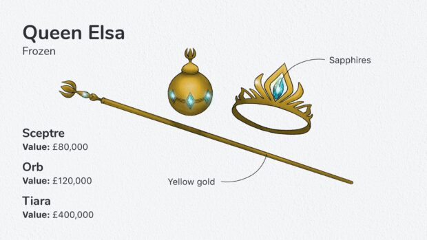 Queen Elsa's crown jewels. Photo courtesy of www.money.co.uk.