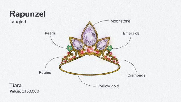 Rapunzel's crown jewels. Photo courtesy of www.money.co.uk.