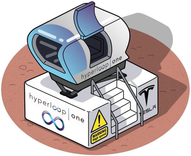 Tesla CyberLand hyperloop motion simulator